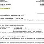 Assurance moto cross