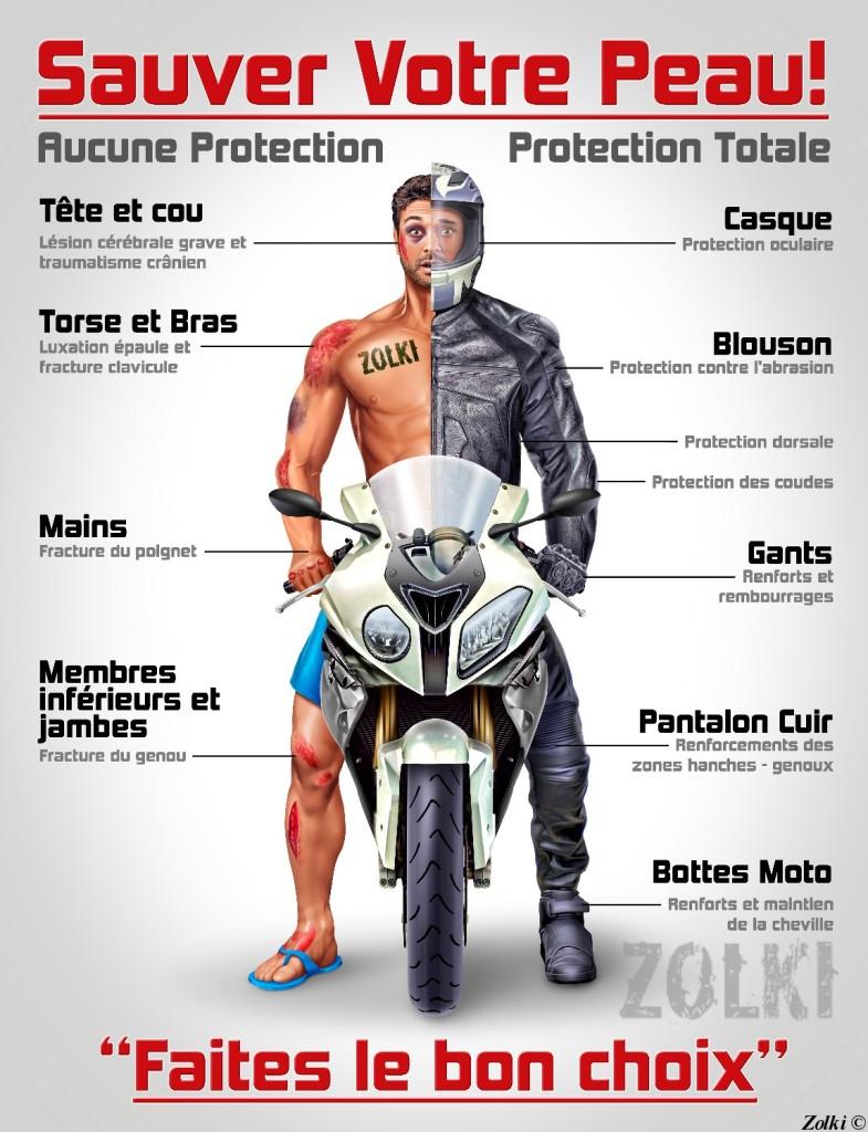 Equipement pour moto