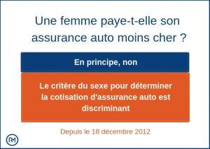 Auto assurance pas cher