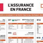 Assurance france