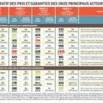 Comparateur de prix assurance auto