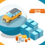 Assurance auto comparateur prix