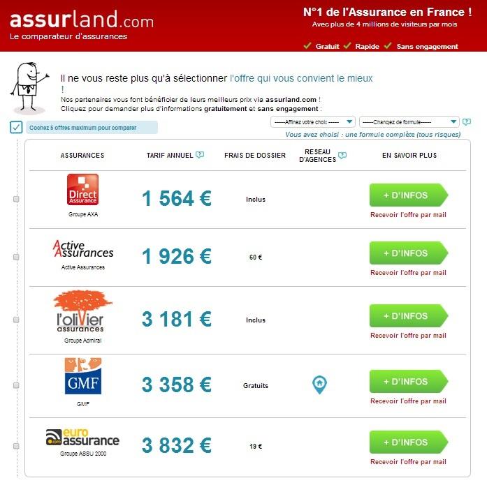 Assurance prix