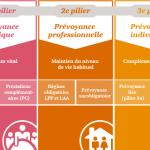 Assurance suisse