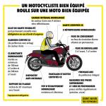 équipement obligatoire pour faire de la moto