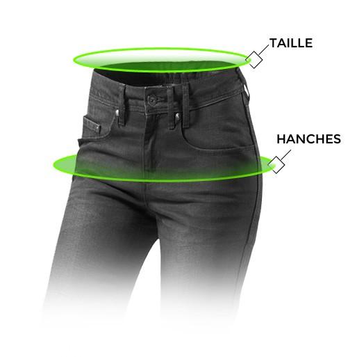 Comment bien choisir son pantalon de moto