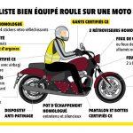équipement obligatoire à moto