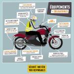 Equipement de protection individuelle moto
