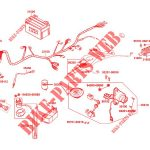 Equipement électrique moto