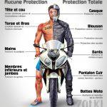 Accessoire vetement moto