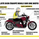 Equipement moto obligatoire en france