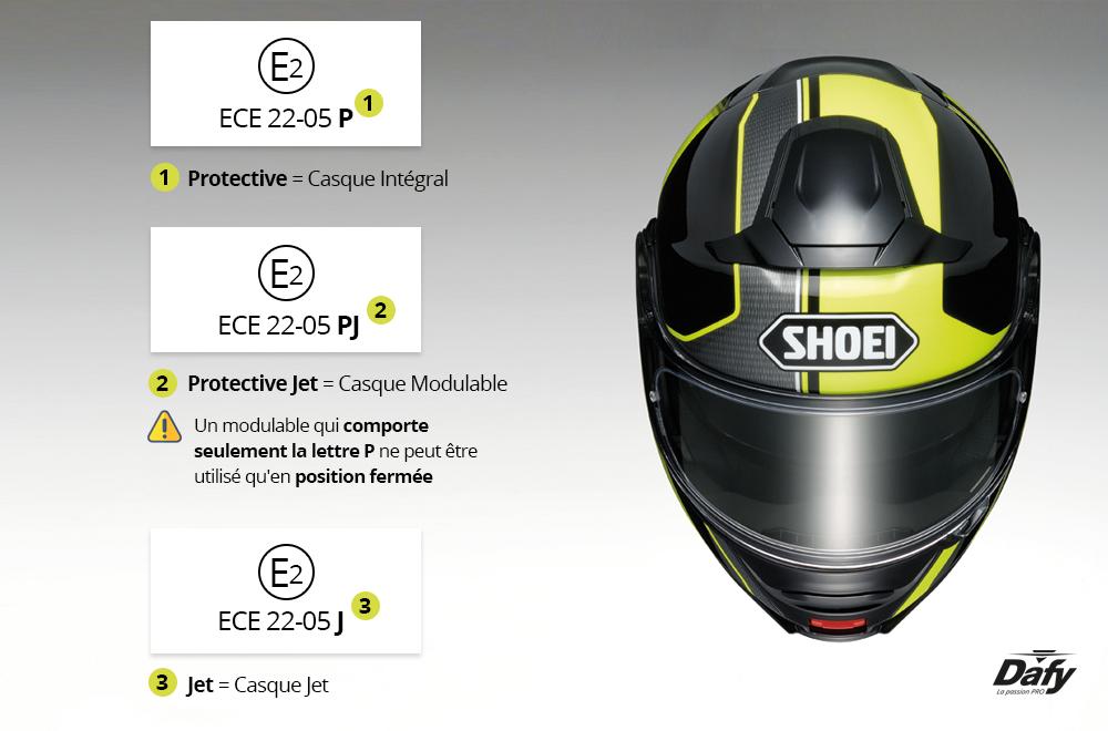 Réglementation équipement moto