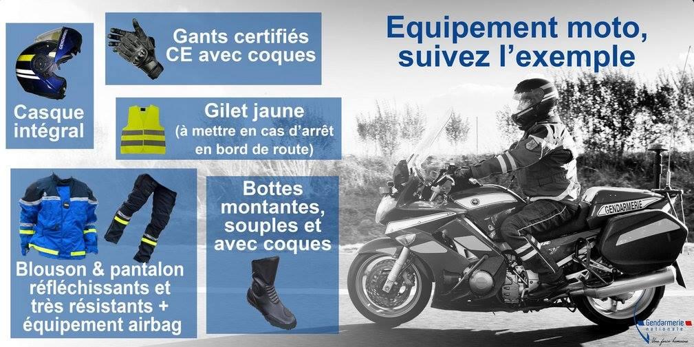 Moto equipement motard