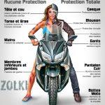 Equipement de sécurité moto